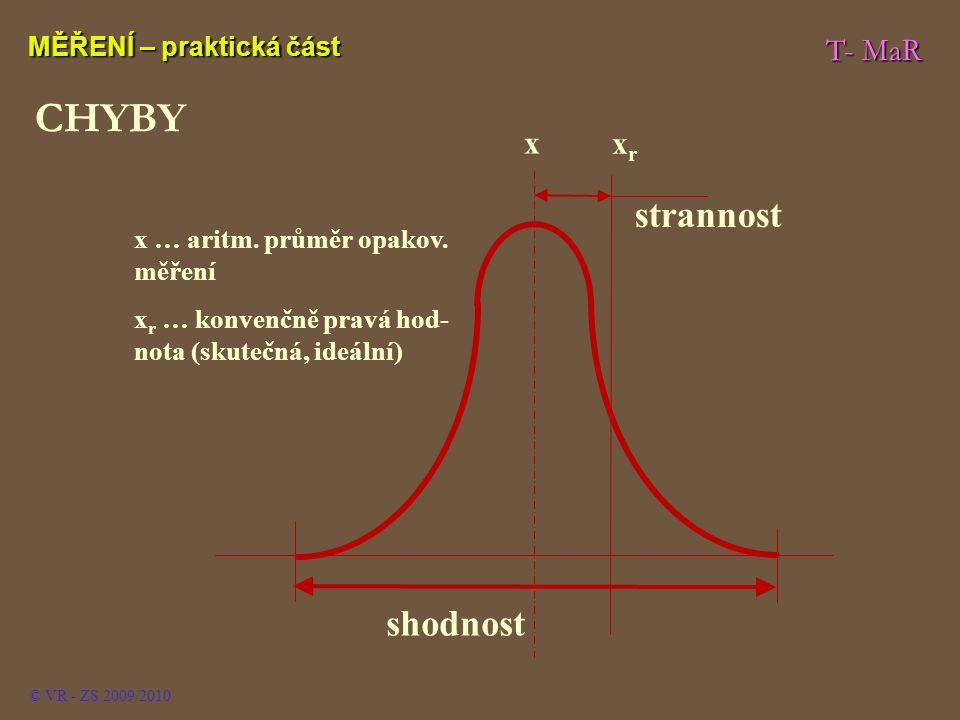 T- MaR MĚŘENÍ – praktická část © VR - ZS 2009/2010 shodnost strannost x xrxr x … aritm.