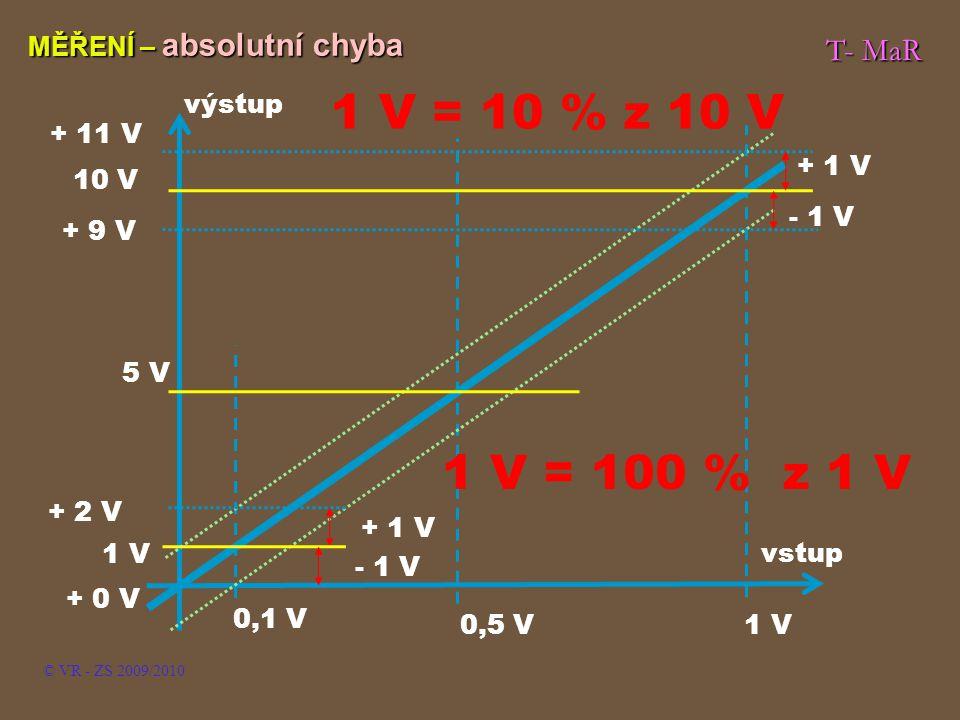 T- MaR MĚŘENÍ – absolutní chyba © VR - ZS 2009/2010 0,1 V 0,5 V1 V - 1 V + 1 V 1 V = 10 % z 10 V + 0 V - 1 V 1 V + 2 V + 1 V 10 V + 11 V + 9 V vstup výstup 5 V 1 V = 100 % z 1 V