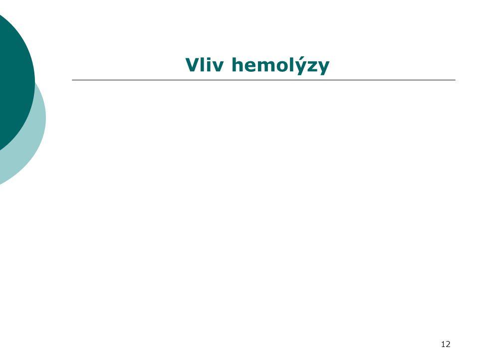 12 Vliv hemolýzy