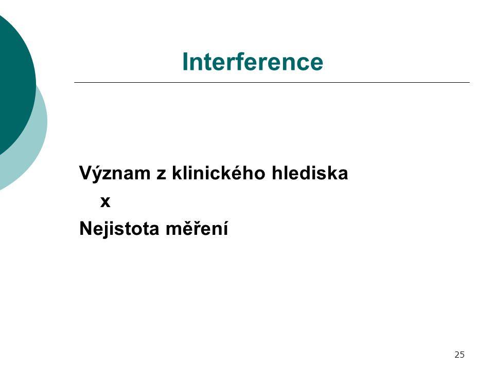25 Interference Význam z klinického hlediska x Nejistota měření