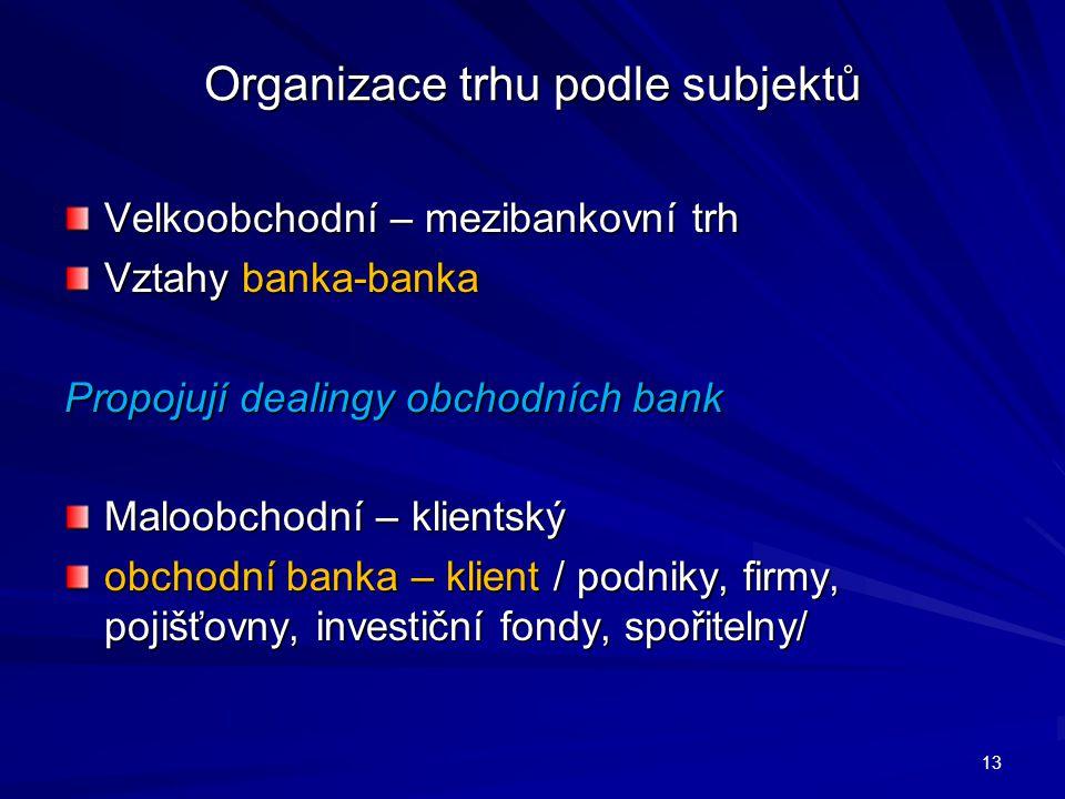 Organizace trhu podle subjektů Velkoobchodní – mezibankovní trh Vztahy banka-banka Propojují dealingy obchodních bank Maloobchodní – klientský obchodní banka – klient / podniky, firmy, pojišťovny, investiční fondy, spořitelny/ 13