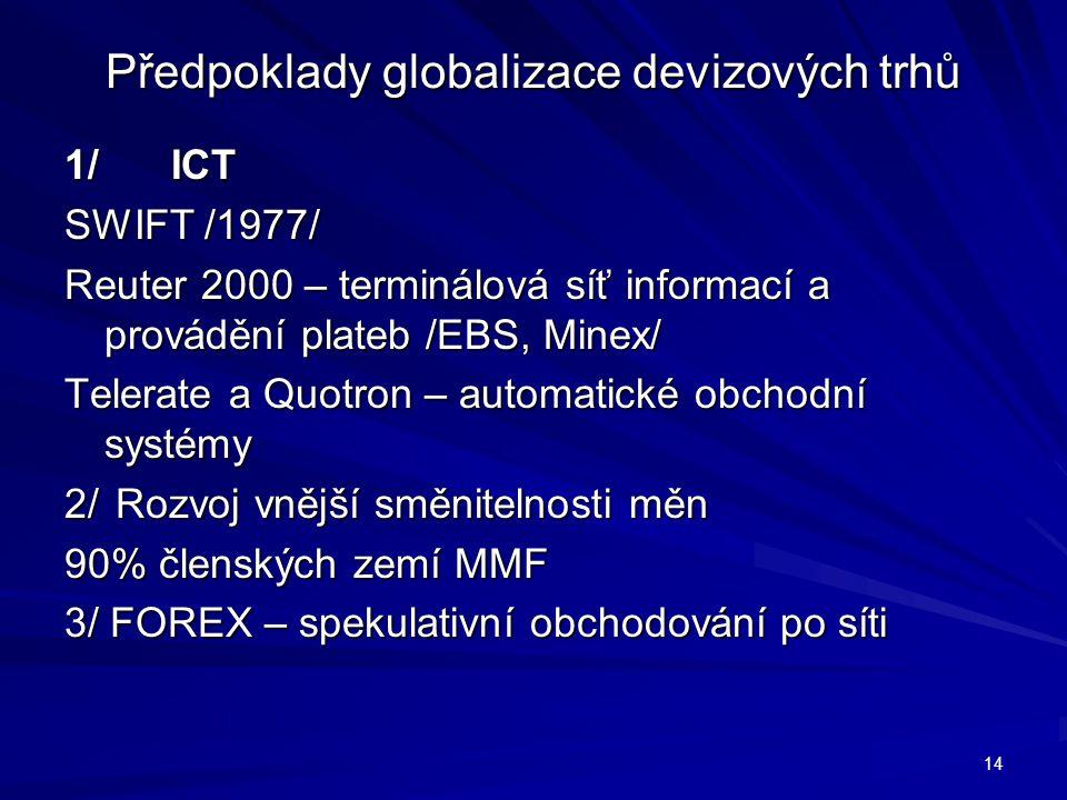 Předpoklady globalizace devizových trhů 1/ICT SWIFT /1977/ Reuter 2000 – terminálová síť informací a provádění plateb /EBS, Minex/ Telerate a Quotron – automatické obchodní systémy 2/ Rozvoj vnější směnitelnosti měn 90% členských zemí MMF 3/ FOREX – spekulativní obchodování po síti 14