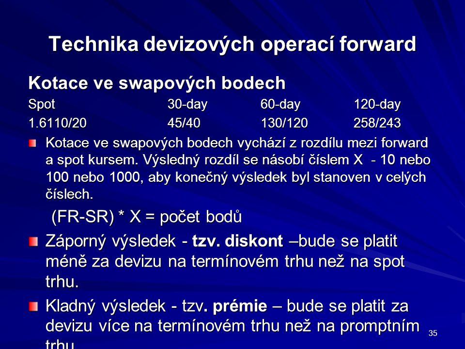 Technika devizových operací forward Kotace ve swapových bodech Spot30-day60-day120-day 1.6110/2045/40130/120258/243 Kotace ve swapových bodech vychází z rozdílu mezi forward a spot kursem.