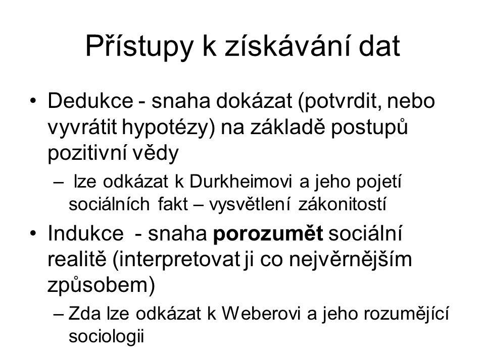 Přístupy k získávání dat Dedukce - snaha dokázat (potvrdit, nebo vyvrátit hypotézy) na základě postupů pozitivní vědy – lze odkázat k Durkheimovi a je