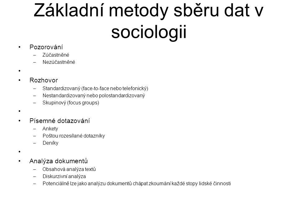 Základní metody sběru dat v sociologii Pozorování –Zúčastněné –Nezúčastněné Rozhovor –Standardizovaný (face-to-face nebo telefonický) –Nestandardizova