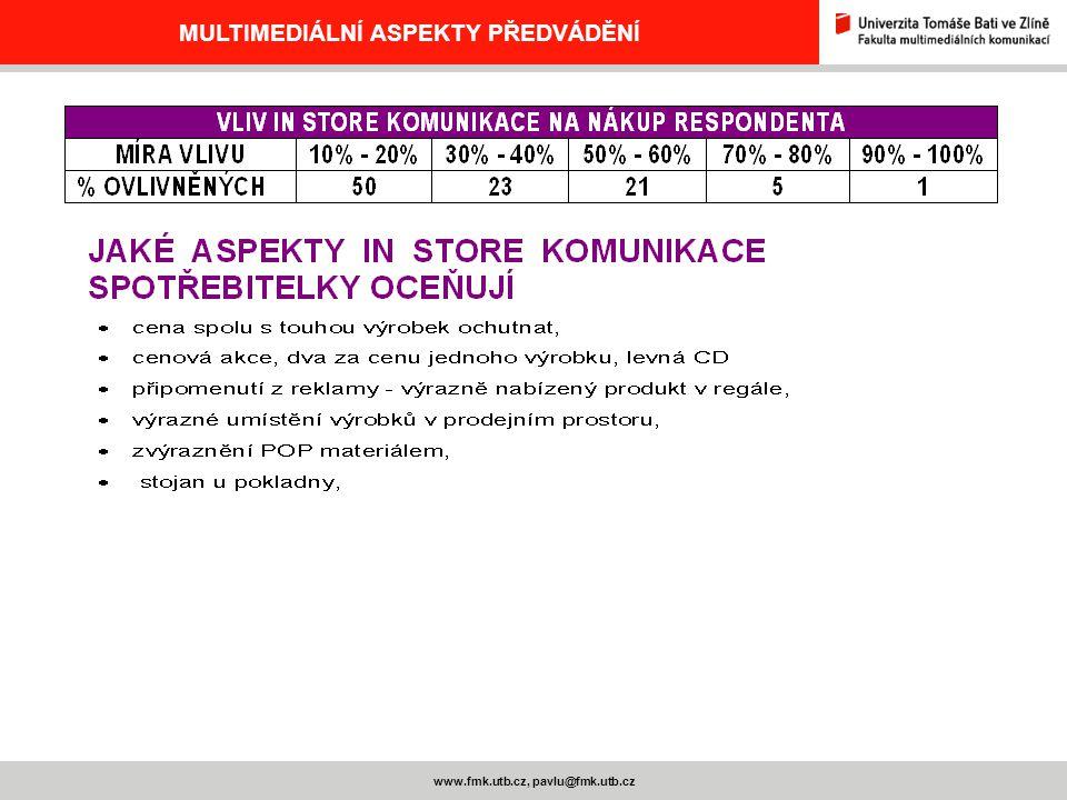 MULTIMEDIÁLNÍ ASPEKTY PŘEDVÁDĚNÍ www.fmk.utb.cz, pavlu@fmk.utb.cz