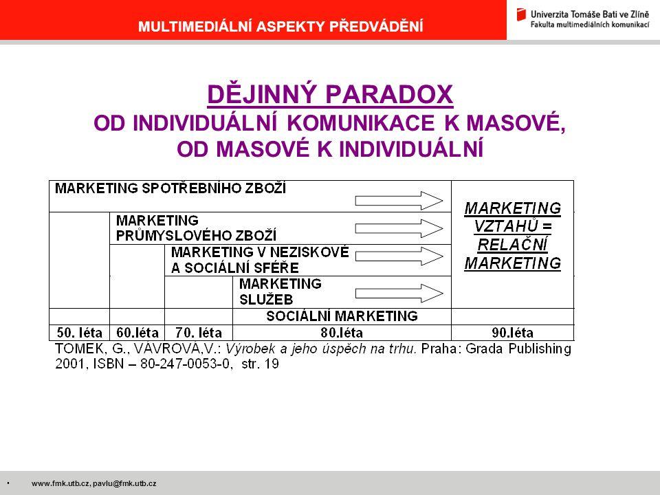www.fmk.utb.cz, pavlu@fmk.utb.cz MULTIMEDIÁLNÍ ASPEKTY PŘEDVÁDĚNÍ DĚJINNÝ PARADOX OD INDIVIDUÁLNÍ KOMUNIKACE K MASOVÉ, OD MASOVÉ K INDIVIDUÁLNÍ