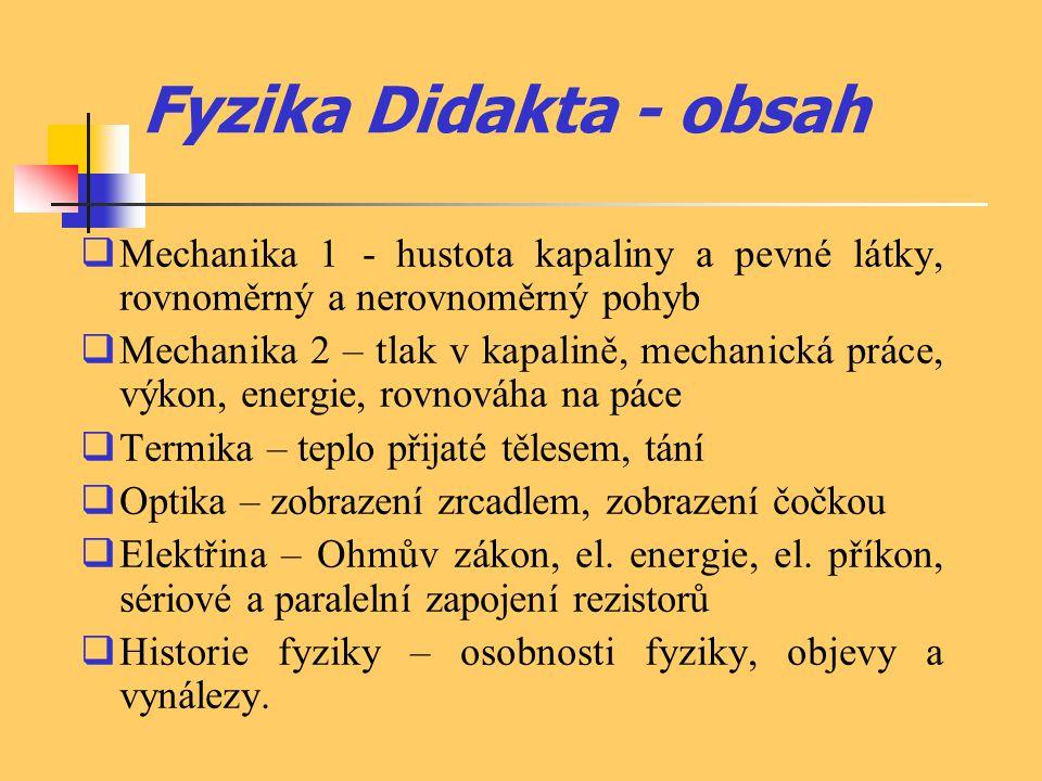 Fyzika Didakta - obsah  Mechanika 1 - hustota kapaliny a pevné látky, rovnoměrný a nerovnoměrný pohyb  Mechanika 2 – tlak v kapalině, mechanická práce, výkon, energie, rovnováha na páce  Termika – teplo přijaté tělesem, tání  Optika – zobrazení zrcadlem, zobrazení čočkou  Elektřina – Ohmův zákon, el.