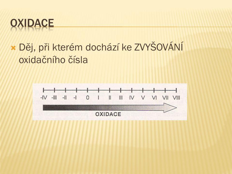  Děj, při kterém dochází ke ZVYŠOVÁNÍ oxidačního čísla