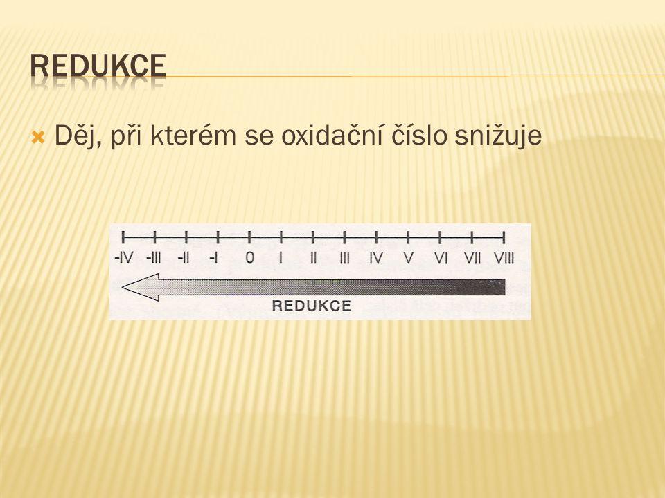  Děj, při kterém se oxidační číslo snižuje