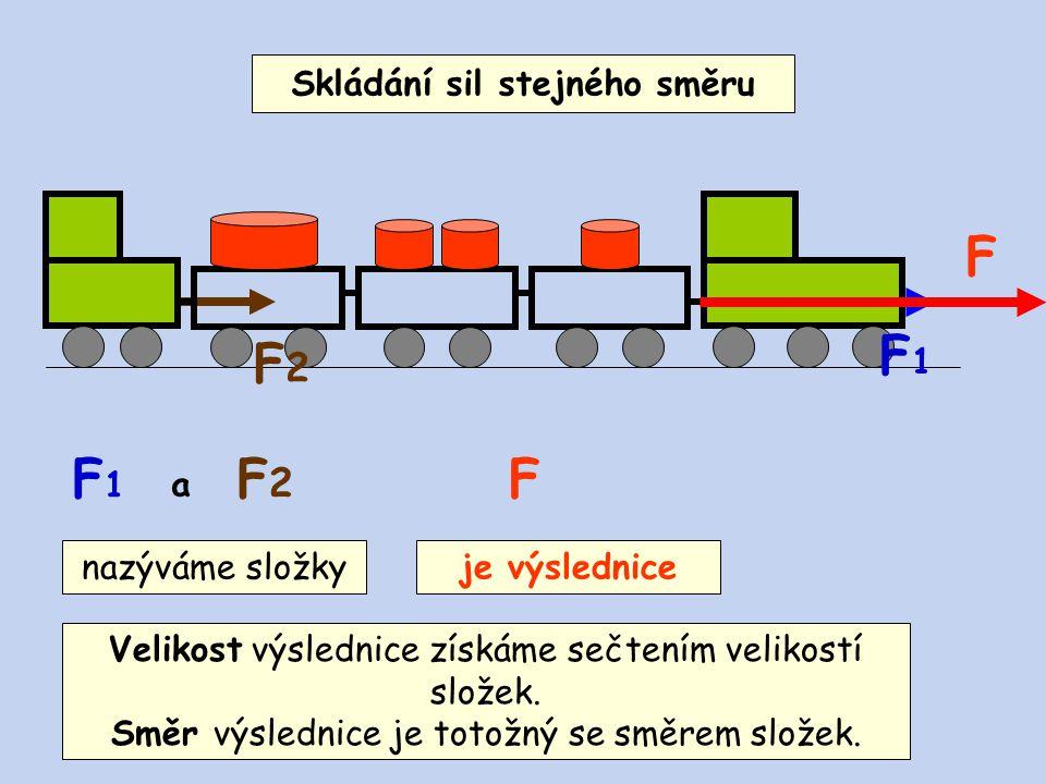 F1F1 F2F2 nazýváme složky F je výslednice F F1F1 F2F2 a Velikost výslednice získáme sečtením velikostí složek.