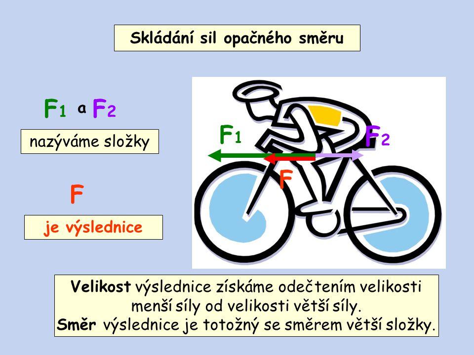 F1F1 F2F2 F1F1 F2F2 a nazýváme složky F F je výslednice Velikost výslednice získáme odečtením velikosti menší síly od velikosti větší síly.