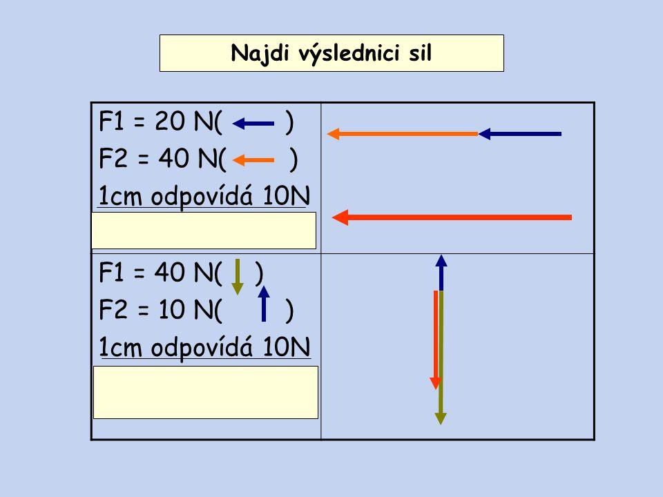 Najdi výslednici sil F1 = 20 N( ) F2 = 40 N( ) 1cm odpovídá 10N F = 60 N ( ) F1 = 40 N( ) F2 = 10 N( ) 1cm odpovídá 10N F = 30 N ( )