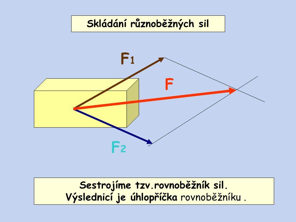 F1F1 F2F2 F Sestrojíme tzv.rovnoběžník sil. Výslednicí je úhlopříčka rovnoběžníku.