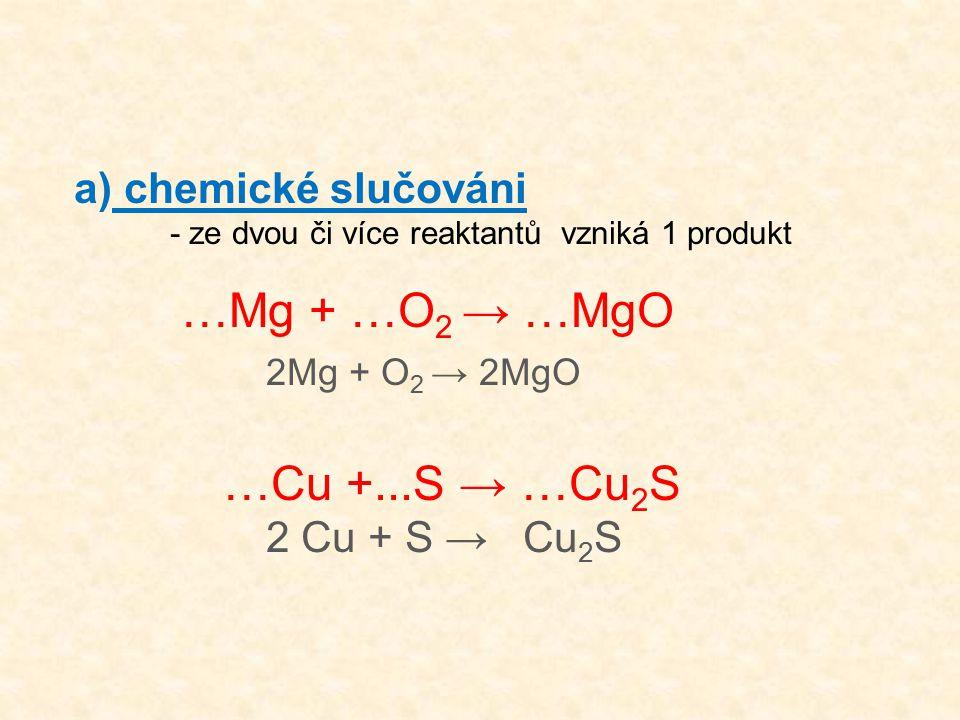 a) chemické slučováni - ze dvou či více reaktantů vzniká 1 produkt …Mg + …O 2 → …MgO 2Mg + O 2 → 2MgO …Cu +...S → …Cu 2 S 2 Cu + S → Cu 2 S