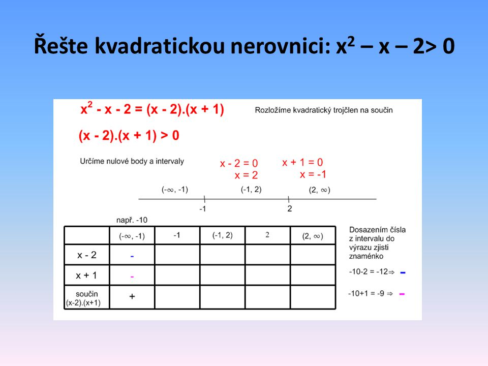Řešte kvadratickou nerovnici: x 2 – x – 2> 0