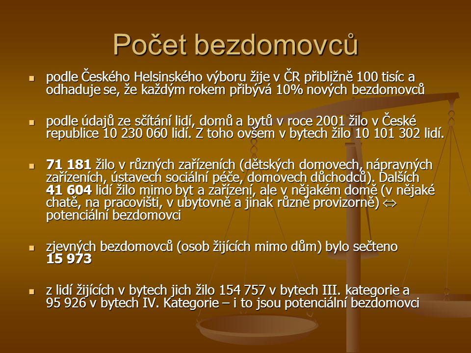Počet bezdomovců podle Českého Helsinského výboru žije v ČR přibližně 100 tisíc a odhaduje se, že každým rokem přibývá 10% nových bezdomovců podle Českého Helsinského výboru žije v ČR přibližně 100 tisíc a odhaduje se, že každým rokem přibývá 10% nových bezdomovců podle údajů ze sčítání lidí, domů a bytů v roce 2001 žilo v České republice 10 230 060 lidí.