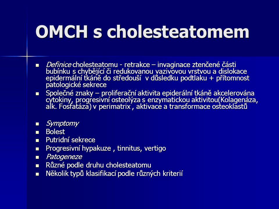 OMCH s cholesteatomem Definice cholesteatomu - retrakce – invaginace ztenčené části bubínku s chybějící či redukovanou vazivovou vrstvou a dislokace e