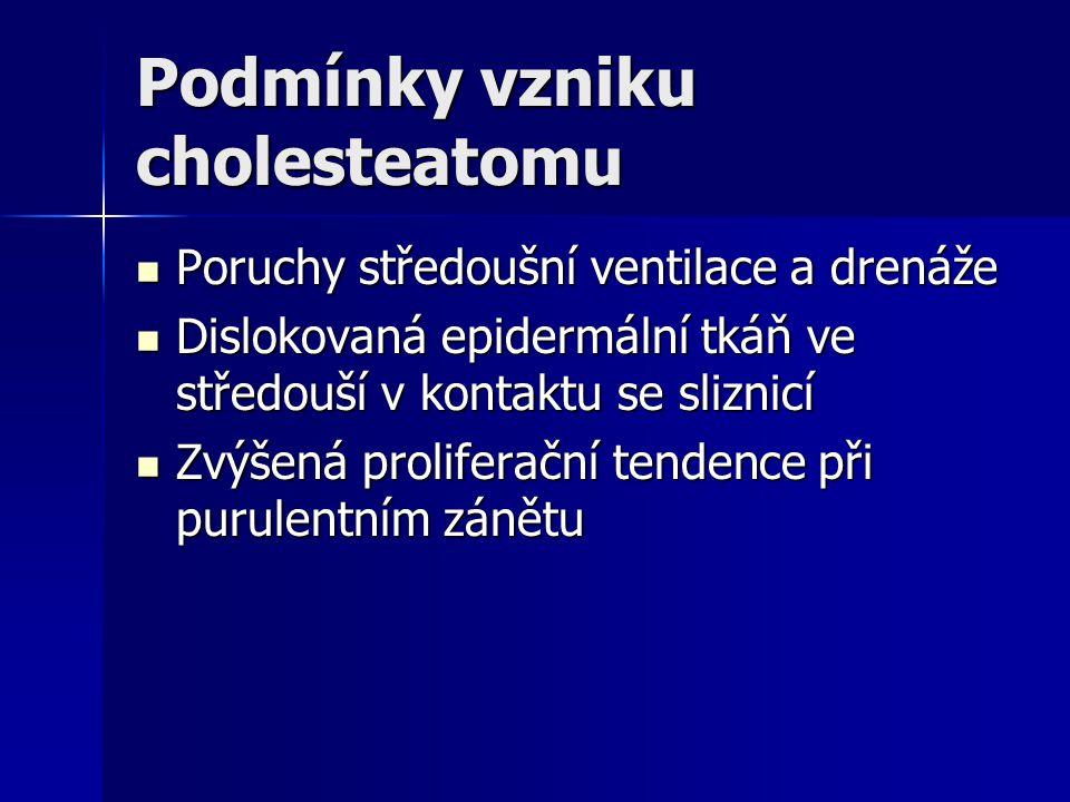Podmínky vzniku cholesteatomu Poruchy středoušní ventilace a drenáže Poruchy středoušní ventilace a drenáže Dislokovaná epidermální tkáň ve středouší