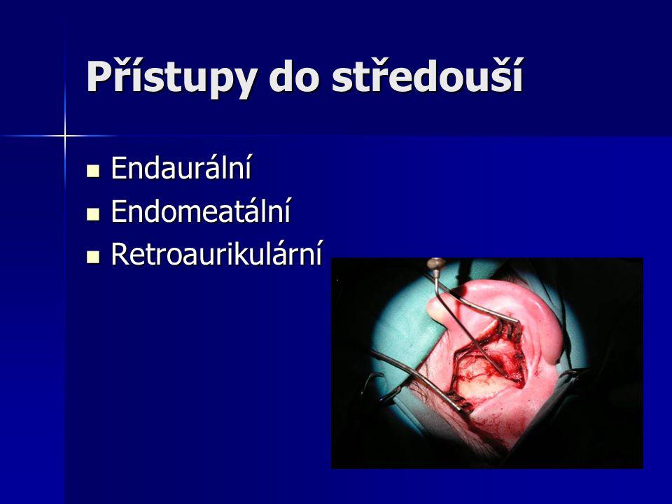Přístupy do středouší Endaurální Endaurální Endomeatální Endomeatální Retroaurikulární Retroaurikulární