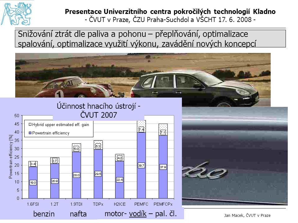 Presentace Univerzitního centra pokročilých technologií Kladno - ČVUT v Praze, ČZU Praha-Suchdol a VŠCHT 17. 6. 2008 - 1M6840770002Str. 3 Jan Macek, Č
