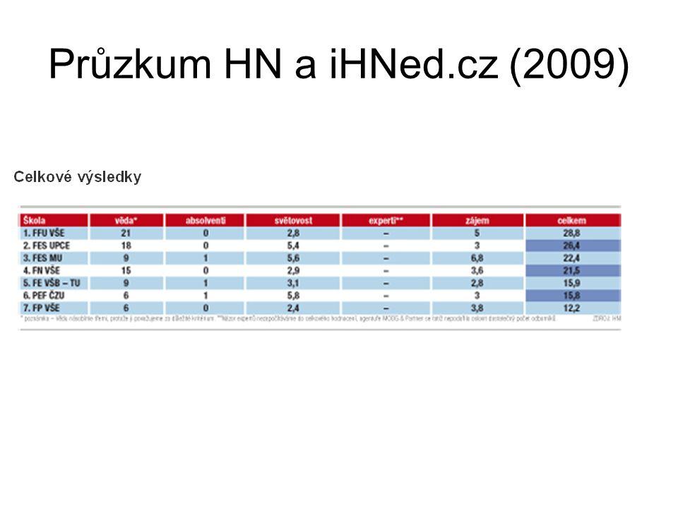 Průzkum HN a iHNed.cz (2009)
