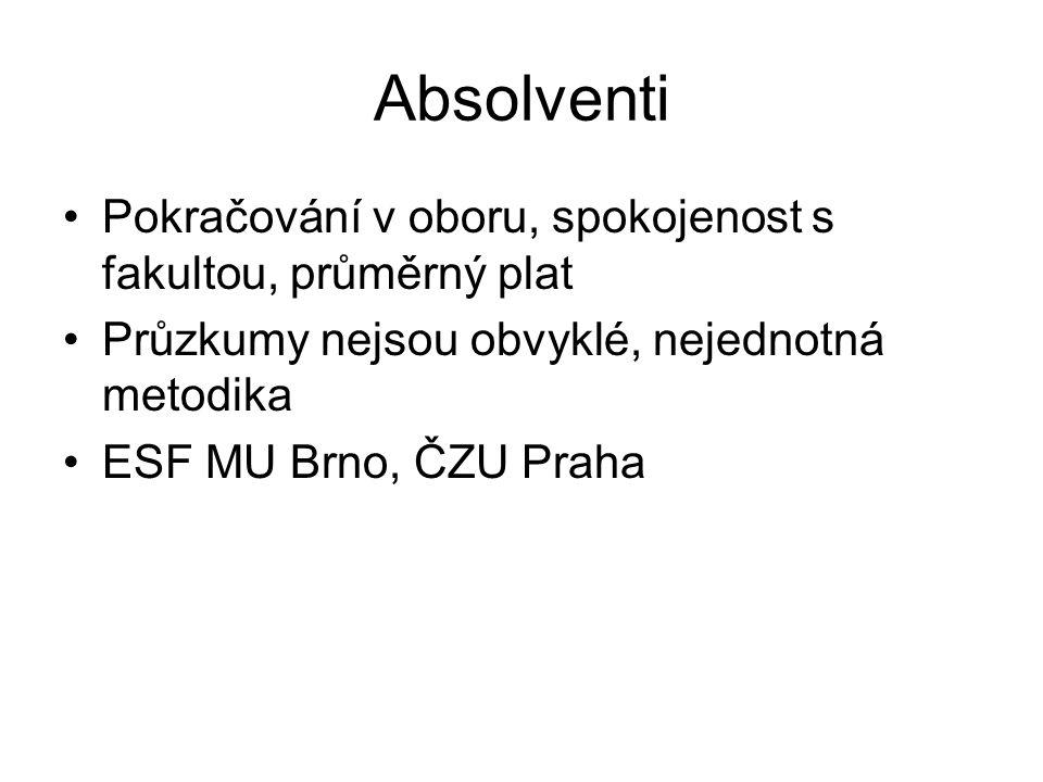 Absolventi Pokračování v oboru, spokojenost s fakultou, průměrný plat Průzkumy nejsou obvyklé, nejednotná metodika ESF MU Brno, ČZU Praha