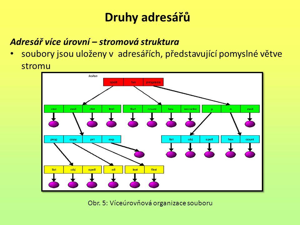 Druhy adresářů Adresář více úrovní – stromová struktura soubory jsou uloženy v adresářích, představující pomyslné větve stromu Obr.