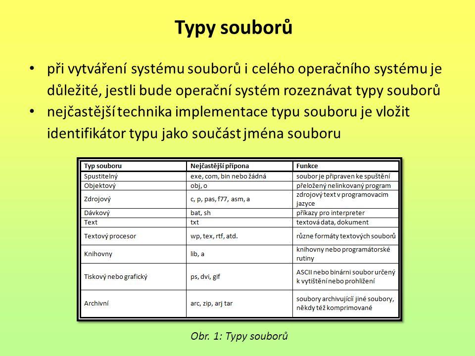 typy souborů mohou být užity také k identifikaci jejich vnitřní struktury operační systém vyžaduje určitou strukturu spustitelného souboru, ze které je mu jasné, kam zavést program do paměti a kde je první instrukce tohoto programu některé operační systém rozšiřují tuto myšlenku na celou množinu systémem podporovaných struktur souborů a množinu speciálních operaci, které s těmito soubory manipulují pro každou podporovanou strukturu souboru musí operační systém obsahovat kód, který s touto strukturou umí pracovat Struktura souboru
