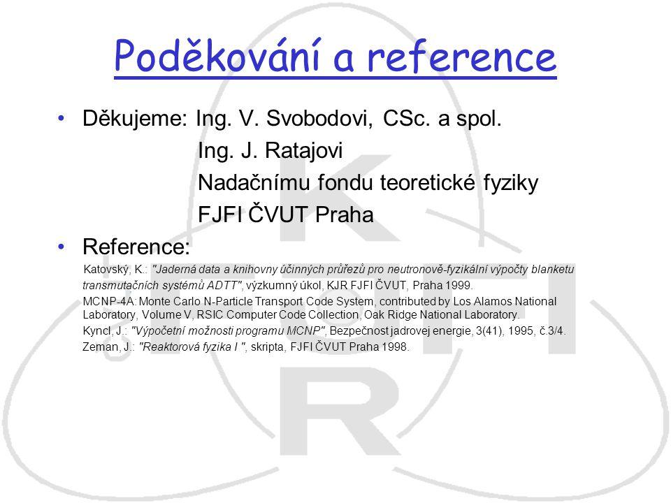 Poděkování a reference Děkujeme: Ing. V. Svobodovi, CSc. a spol. Ing. J. Ratajovi Nadačnímu fondu teoretické fyziky FJFI ČVUT Praha Reference: Katovsk