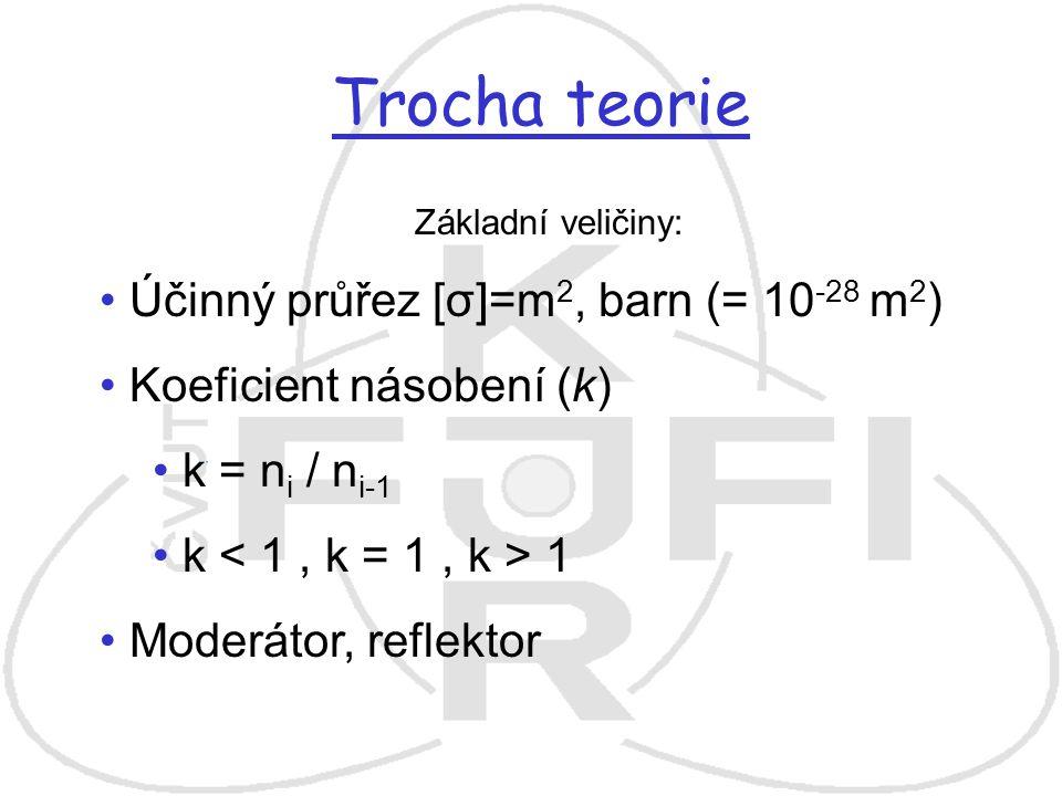 Trocha teorie Základní veličiny: Účinný průřez [σ]=m 2, barn (= 10 -28 m 2 ) Koeficient násobení (k) k = n i / n i-1 k 1 Moderátor, reflektor
