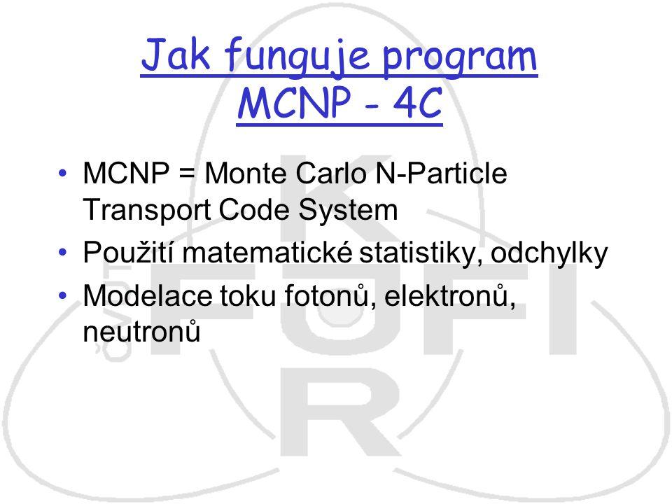 Jak funguje program MCNP - 4C MCNP = Monte Carlo N-Particle Transport Code System Použití matematické statistiky, odchylky Modelace toku fotonů, elekt