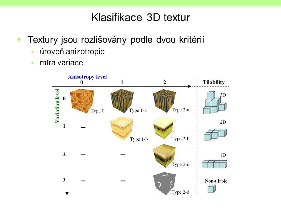 Klasifikace 3D textur  Textury jsou rozlišovány podle dvou kritérií  úroveň anizotropie  míra variace