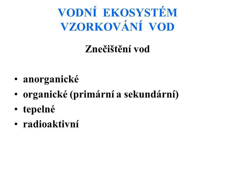 Znečištění vod anorganické organické (primární a sekundární) tepelné radioaktivní