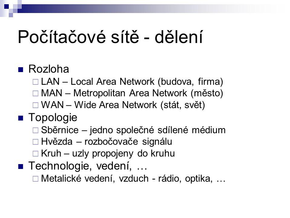 Počítačové sítě - dělení Rozloha  LAN – Local Area Network (budova, firma)  MAN – Metropolitan Area Network (město)  WAN – Wide Area Network (stát, svět) Topologie  Sběrnice – jedno společné sdílené médium  Hvězda – rozbočovače signálu  Kruh – uzly propojeny do kruhu Technologie, vedení, …  Metalické vedení, vzduch - rádio, optika, …
