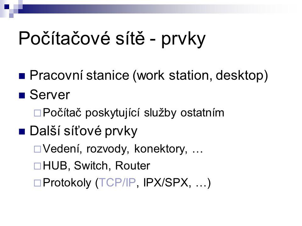 Počítačové sítě - prvky Pracovní stanice (work station, desktop) Server  Počítač poskytující služby ostatním Další síťové prvky  Vedení, rozvody, konektory, …  HUB, Switch, Router  Protokoly (TCP/IP, IPX/SPX, …)