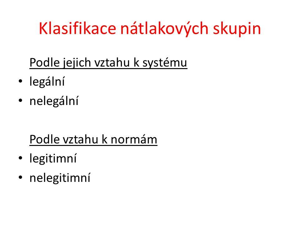 Klasifikace nátlakových skupin Podle jejich vztahu k systému legální nelegální Podle vztahu k normám legitimní nelegitimní