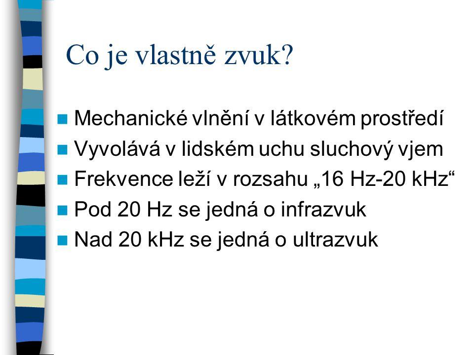 Kontakt: Hanák Jan Tel.: 774 309 999 hanak@audioreflektory.cz www.audioreflektory.cz www.audiospotlight.eu hanak@audioreflektory.cz www.audioreflektory.cz www.audiospotlight.eu