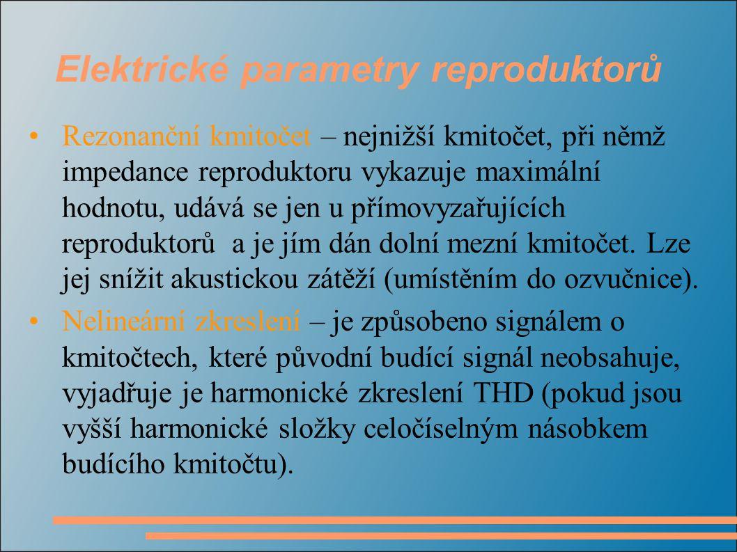 Rezonanční kmitočet – nejnižší kmitočet, při němž impedance reproduktoru vykazuje maximální hodnotu, udává se jen u přímovyzařujících reproduktorů a j