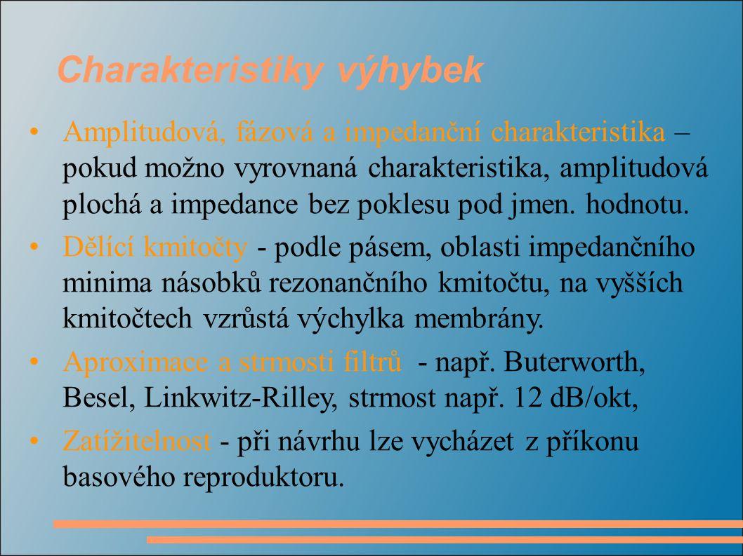 Amplitudová, fázová a impedanční charakteristika – pokud možno vyrovnaná charakteristika, amplitudová plochá a impedance bez poklesu pod jmen. hodnotu