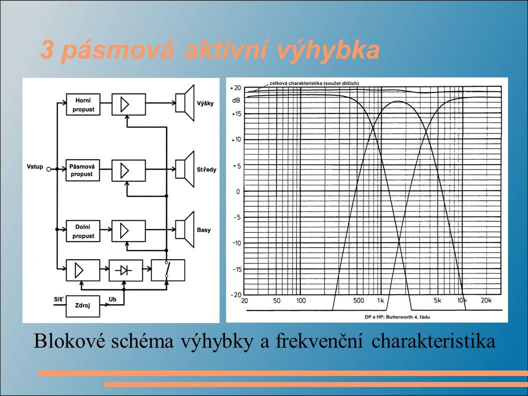 3 pásmová aktivní výhybka Blokové schéma výhybky a frekvenční charakteristika