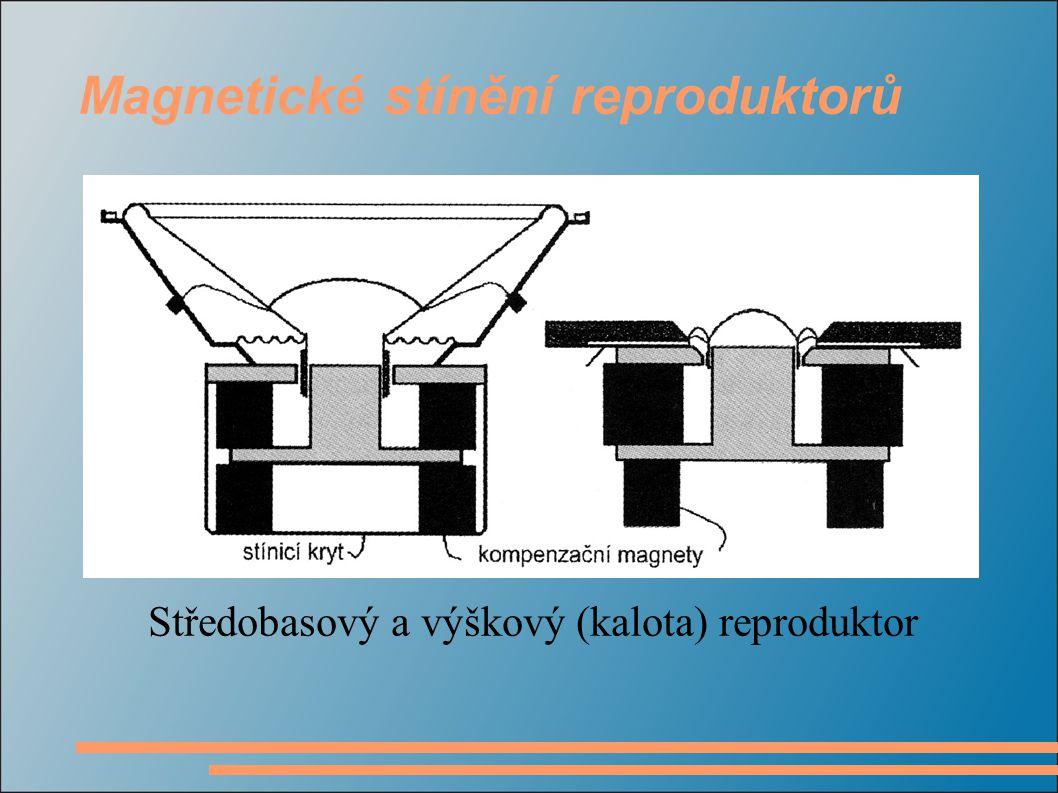 Středobasový a výškový (kalota) reproduktor