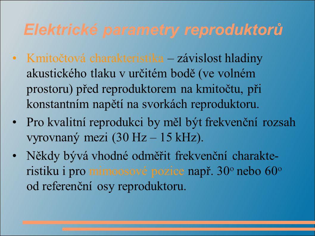 Kmitočtová charakteristika – závislost hladiny akustického tlaku v určitém bodě (ve volném prostoru) před reproduktorem na kmitočtu, při konstantním n
