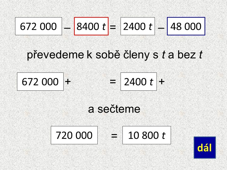 – = – převedeme k sobě členy s t a bez t + = + a sečteme = dál 672 000 8400 t 2400 t 48 000 672 0002400 t 720 00010 800 t 8400 t48 000