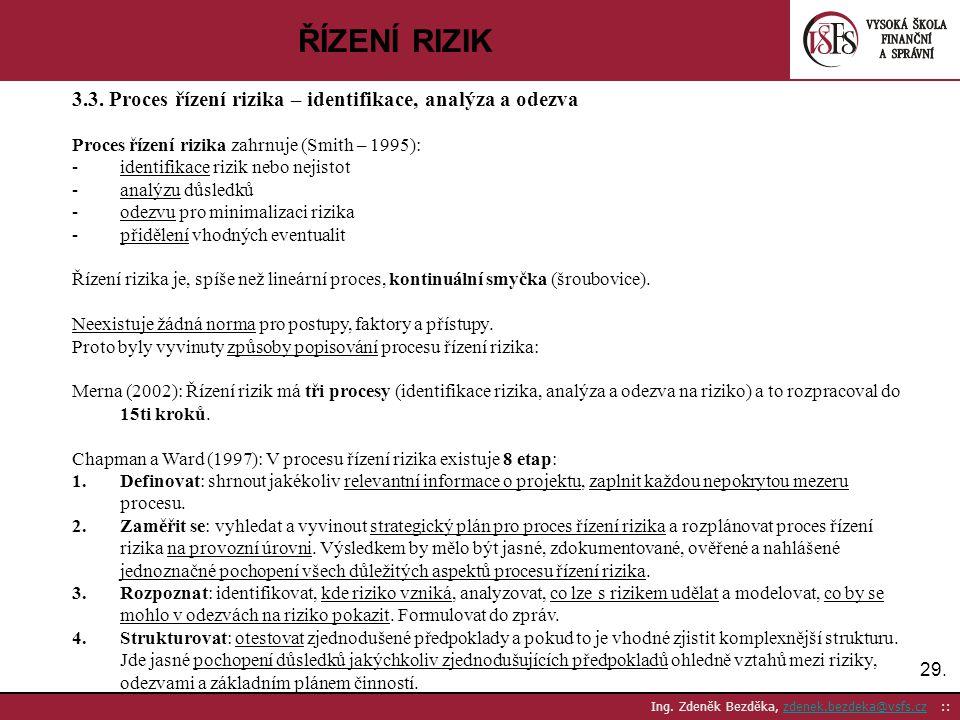 29. Ing. Zdeněk Bezděka, zdenek.bezdeka@vsfs.cz ::zdenek.bezdeka@vsfs.cz ŘÍZENÍ RIZIK 3.3. Proces řízení rizika – identifikace, analýza a odezva Proce
