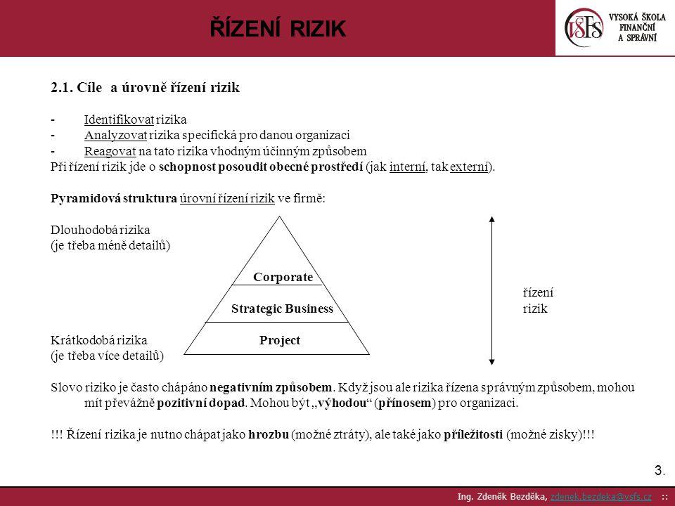 3.3. Ing. Zdeněk Bezděka, zdenek.bezdeka@vsfs.cz ::zdenek.bezdeka@vsfs.cz ŘÍZENÍ RIZIK 2.1. Cíle a úrovně řízení rizik -Identifikovat rizika -Analyzov