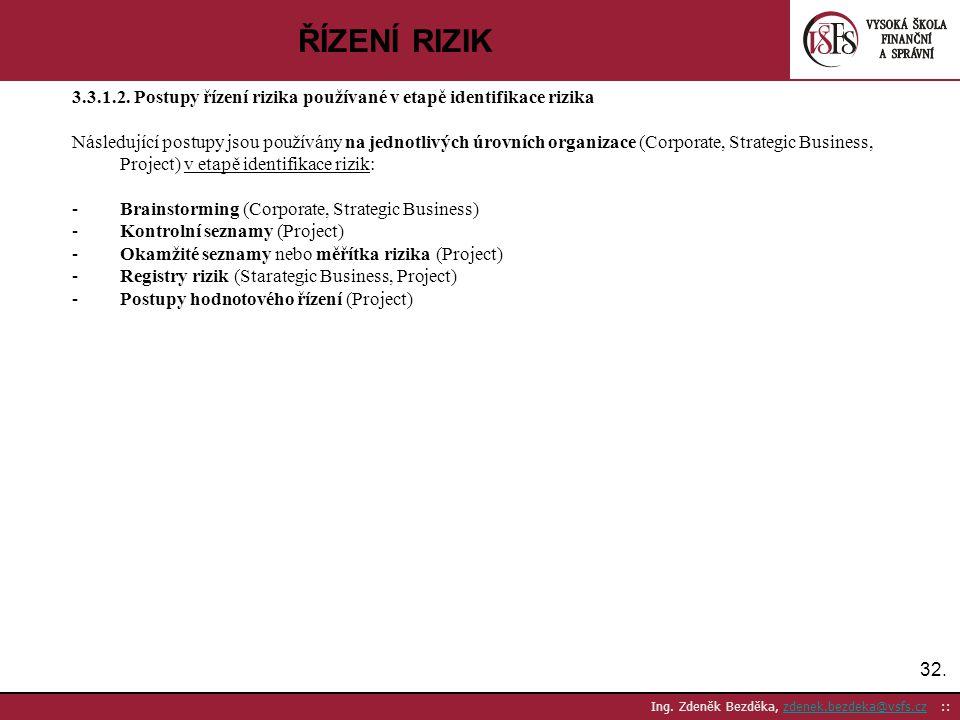 32. Ing. Zdeněk Bezděka, zdenek.bezdeka@vsfs.cz ::zdenek.bezdeka@vsfs.cz ŘÍZENÍ RIZIK 3.3.1.2. Postupy řízení rizika používané v etapě identifikace ri
