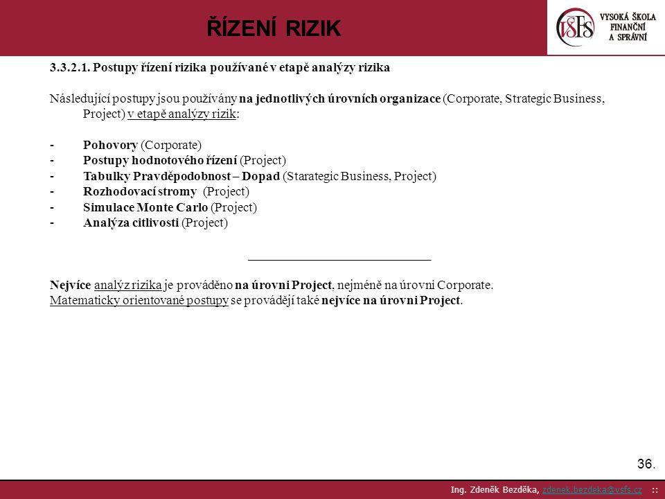 36. Ing. Zdeněk Bezděka, zdenek.bezdeka@vsfs.cz ::zdenek.bezdeka@vsfs.cz ŘÍZENÍ RIZIK 3.3.2.1. Postupy řízení rizika používané v etapě analýzy rizika