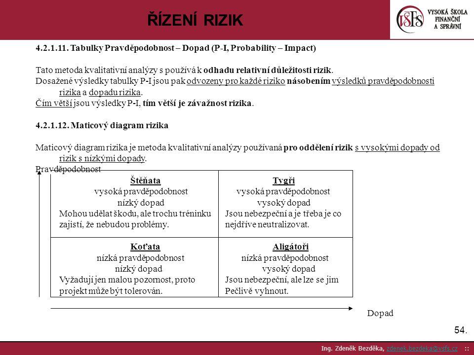 54. Ing. Zdeněk Bezděka, zdenek.bezdeka@vsfs.cz ::zdenek.bezdeka@vsfs.cz ŘÍZENÍ RIZIK 4.2.1.11. Tabulky Pravděpodobnost – Dopad (P-I, Probability – Im