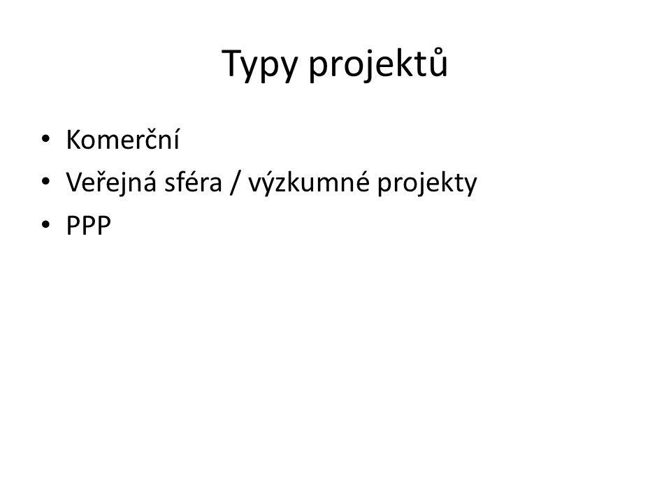 Typy projektů Komerční Veřejná sféra / výzkumné projekty PPP